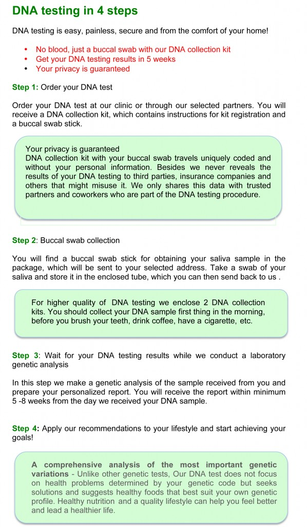 DNA testing in 4 steps
